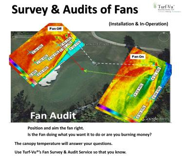 Fan_Audit